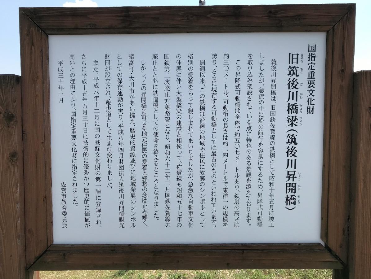 筑後川昇開橋の解説版