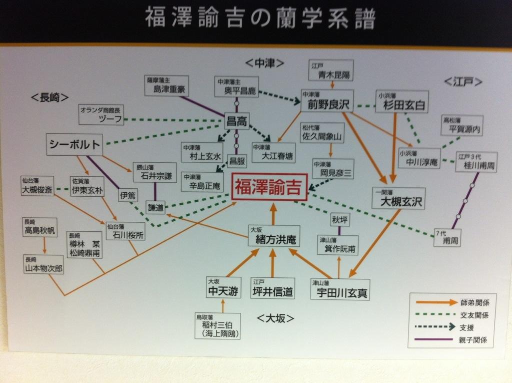 縁がつくる人:福澤記念館